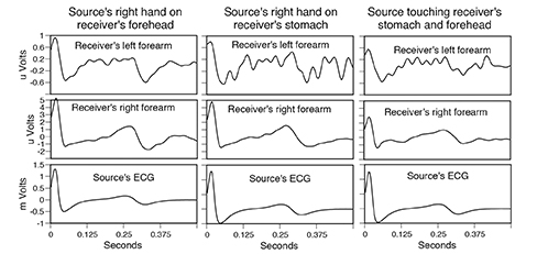 The Electricity of Touch research paper figure 7