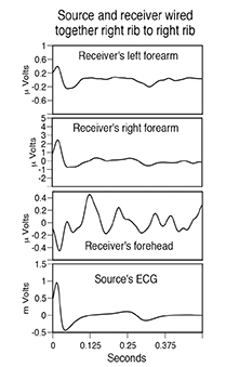The Electricity of Touch research paper figure 8