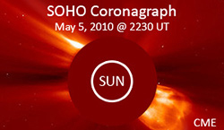 The Connection Between Solar Activity, Volcanic Eruptions and Earthquakes, Weather and Cycles on Earth- Soho-coronagraph
