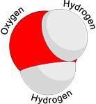 HMI Blog GCI Commentary Properties of Water – Does Water Have Memory or Consciousness? - diagram-oxygen-hydrogen