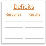 Deficit - Just Right or Perfectly Wrong