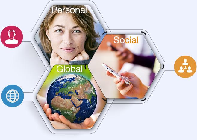 Personal, Social, Global