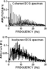 The Electricity of Touch research paper figure 1 coherence incoherence