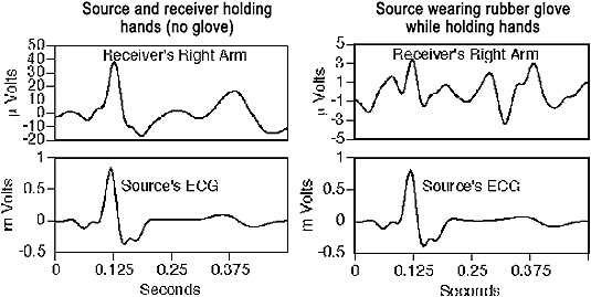 The Electricity of Touch research paper figure 6