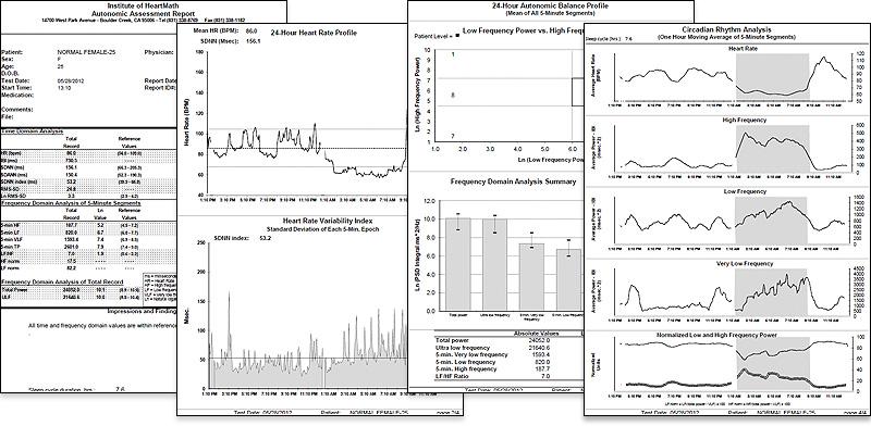 HeartMath Autonomic Assessment Report