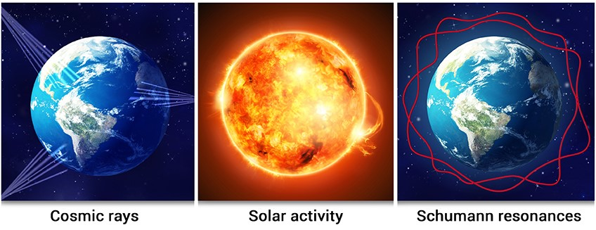 Study Shows Geomagnetic Fields and Solar Activity blog