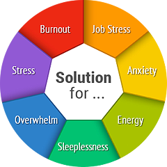 Solutions for Stress